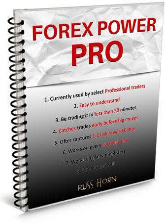 Forex power chart